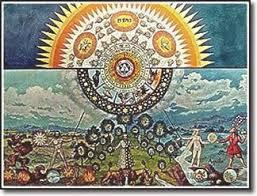 Jung PSICOLOGIA dell'inconscio collettivo e archetipi